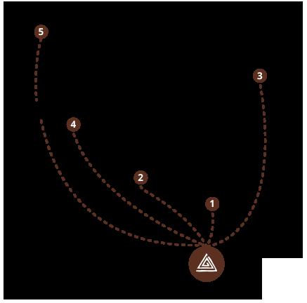 map_transport